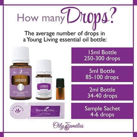 Number of drops in Essential Oil Bottle