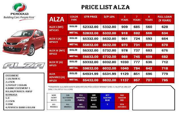 Senarai Harga Perodua Alza baharu 2017