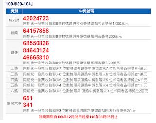 【統一發票】109年09-10月中獎號碼