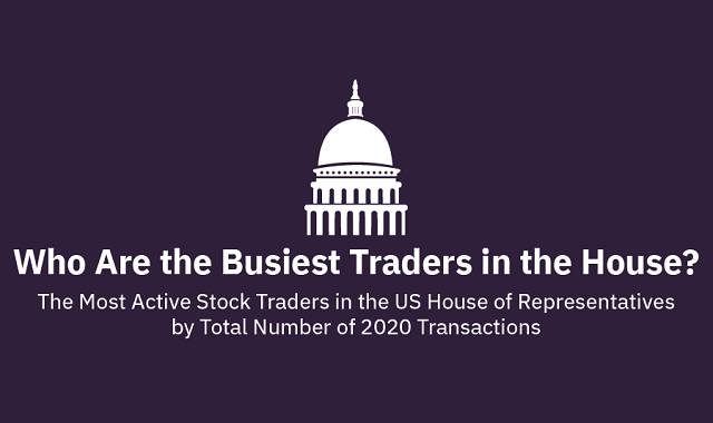 US House of representatives highlights the top 5 traders of the year 2020