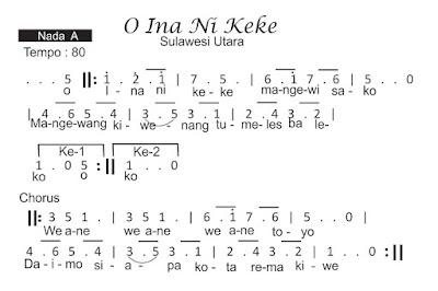contoh not angka nada a lagu o ina ni keke