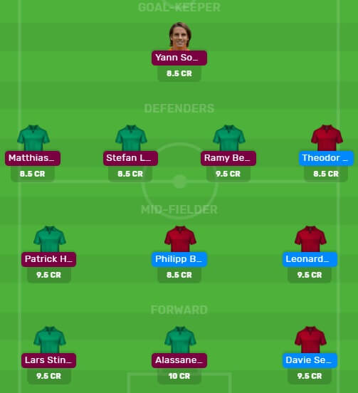WER vs MCG Fantasy Football Team for Matchday 27 of Bundesliga 2019/20