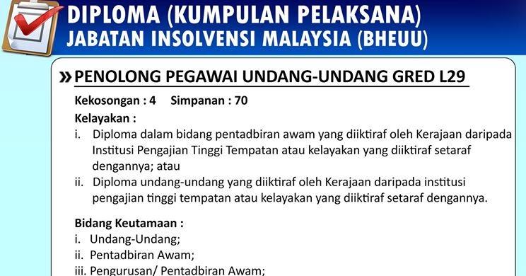 Jawatan Kosong Spa Jabatan Insolvensi Malaysia Mdi Ukai Nganu Madah