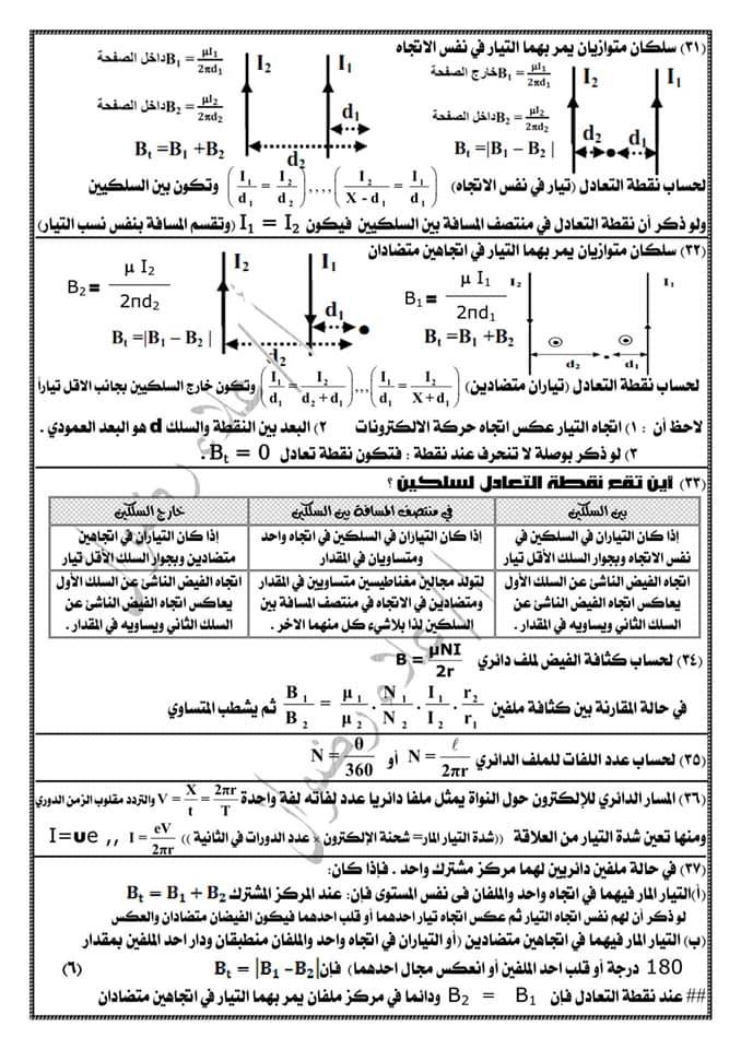 مراجعة فيزياء ثالثة ثانوي. كل القوانين بطريقة منظمة جداً كل فصل لوحده أ/ علاء رضوان 4