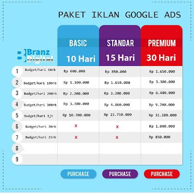 Paket Iklan Google AdWords