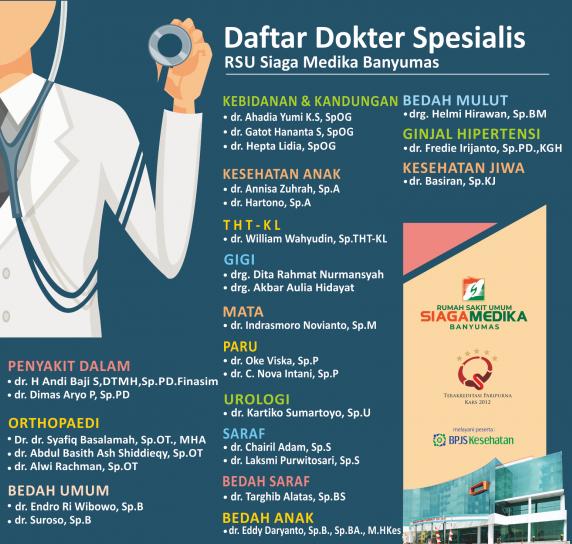 Jadwal Dokter RS Siaga Medika Purbalingga
