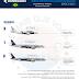 Infográfico: Encomendas e Entregas Aeronaves Comerciais da Embraer (EMBR3) – Março 2021