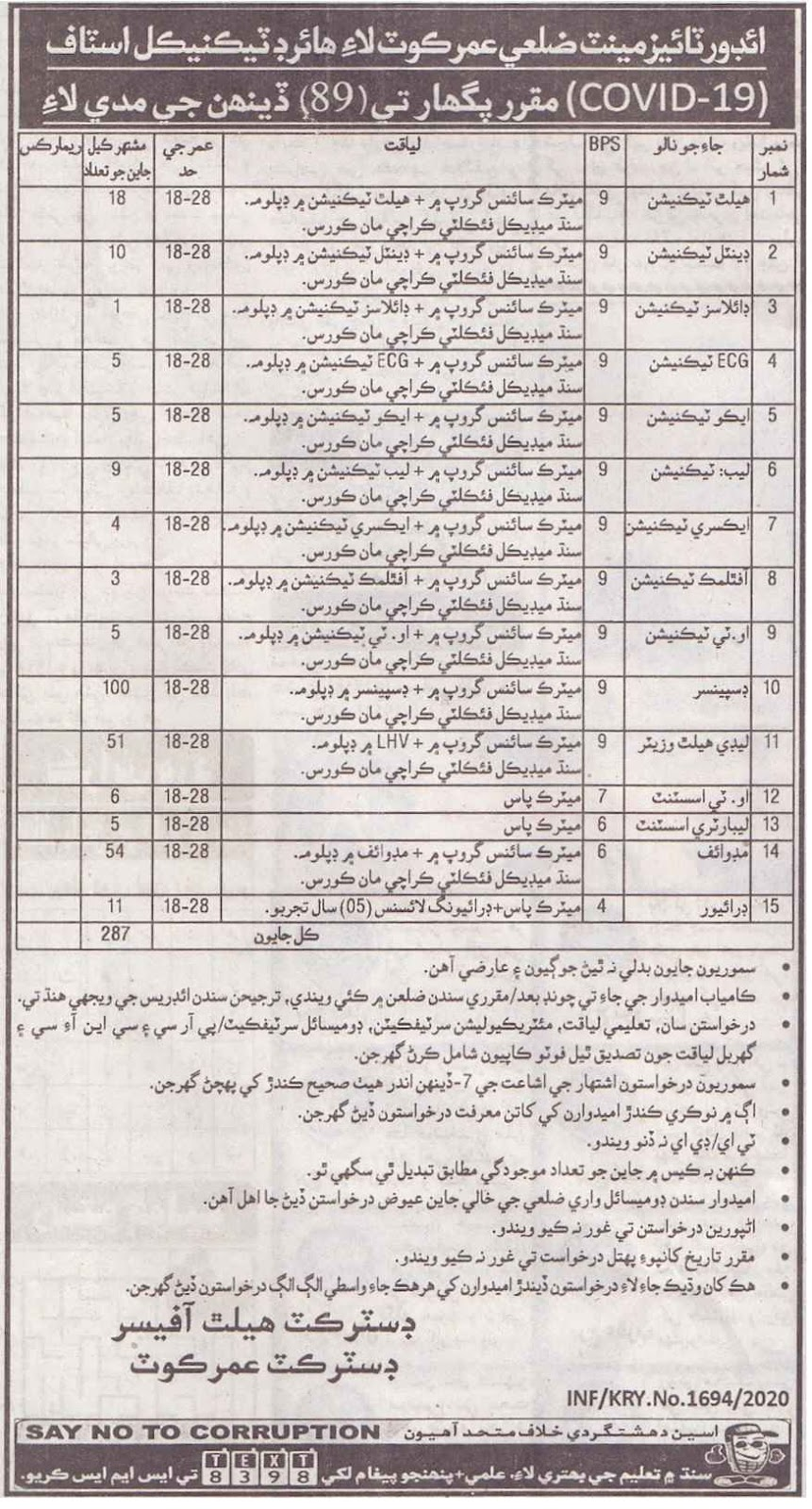 Health Department Government of Sindh Jobs 2020 for Health Technician, Dispenser, Laboratory Assistant & more