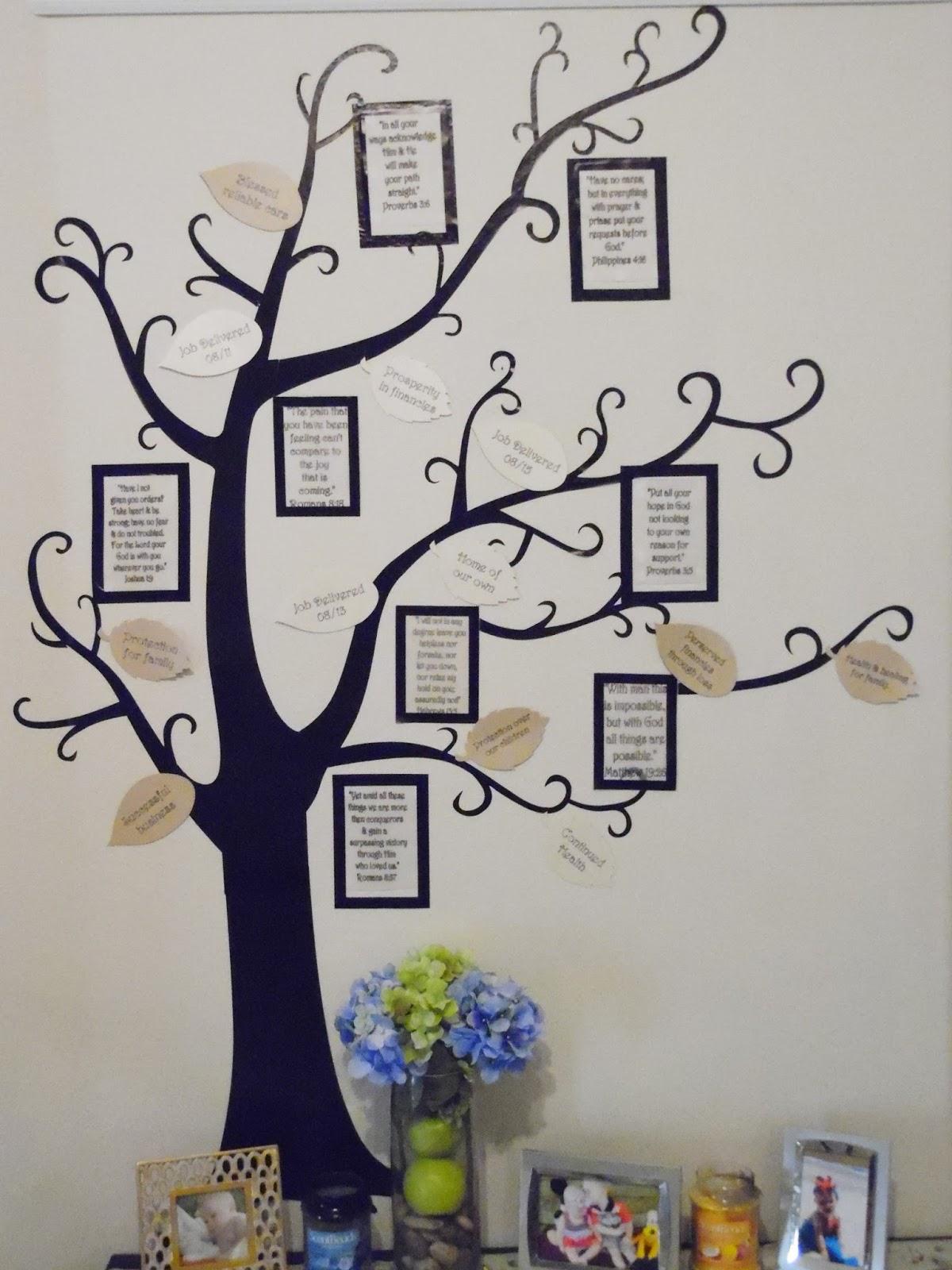 War Room Inspired Prayer Wall- DIY Prayer Tree - Abbi