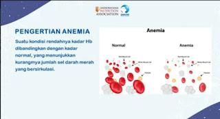Definisi anemia
