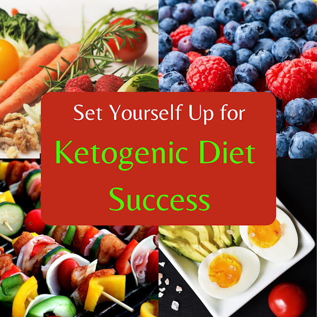"Text ""Set Yourself Up for Ketogenic Diet Success"" on a background photo collage of keto-friendly foods"