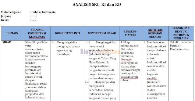 Format Analisis Keterkaitan SKL, KI dan KD Kurikulum 2013
