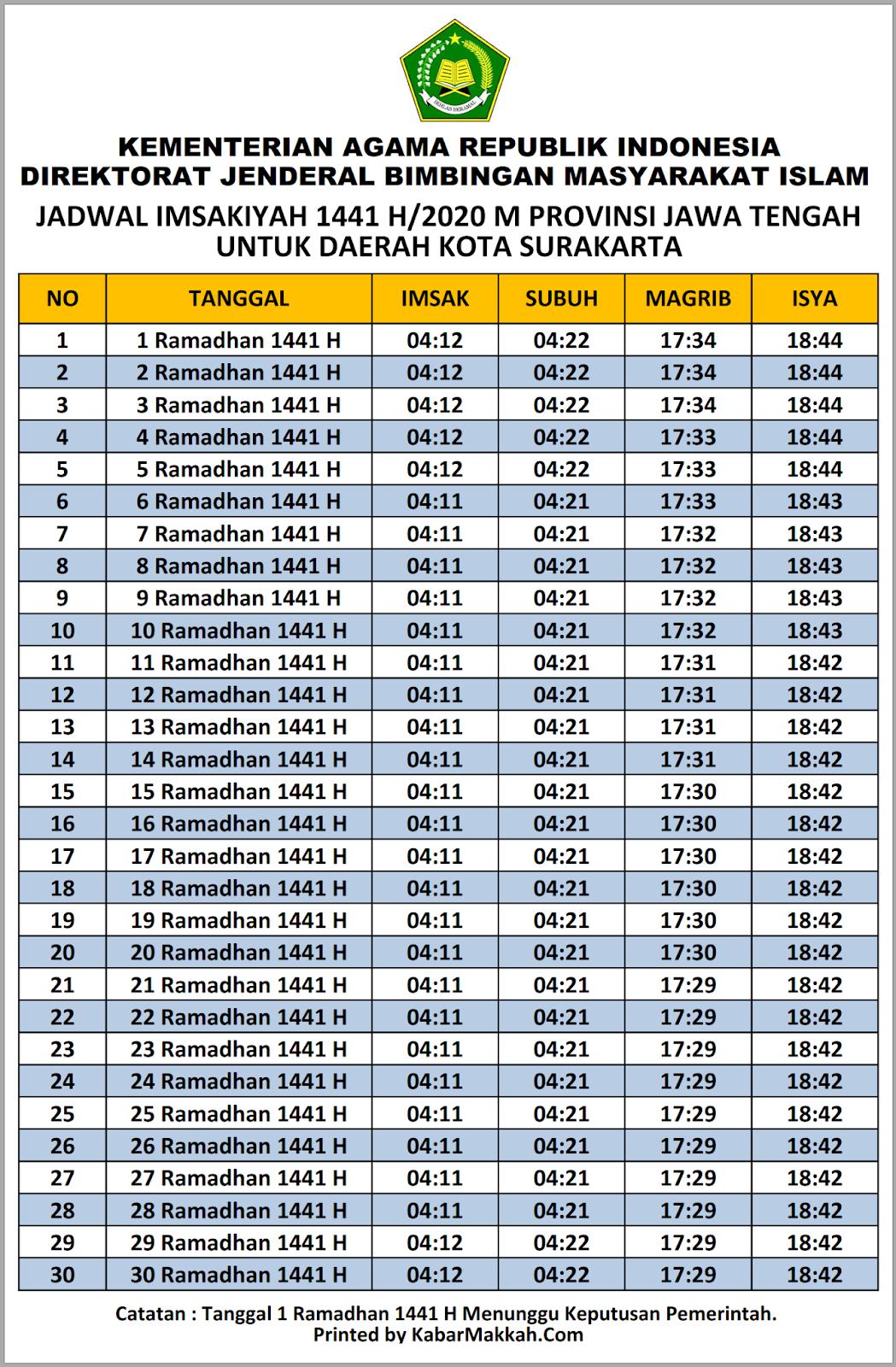 Jadwal Imsakiyah Surakarta / Solo 2020