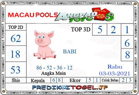 Prediksi Angpao Toto Macau Rabu 03 Maret 2021