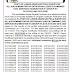 தமிழகத்தை அதிர்ச்சியில் ஆழ்த்திய குரூப்4 தேர்வுக்கான கலந்தாய்வு தேதி அறிவிப்பு