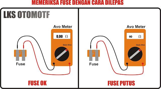 Cara memeriksa fuse dengan cara melepasnya