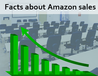 Training center that teaches interesting facts about Amazon sales