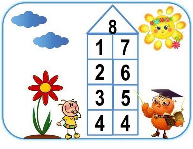 Состав числа до 10 домики - развивающие карточки для детей