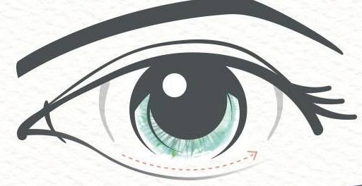 Cách trang điểm dành cho 6 dáng mắt cơ bản