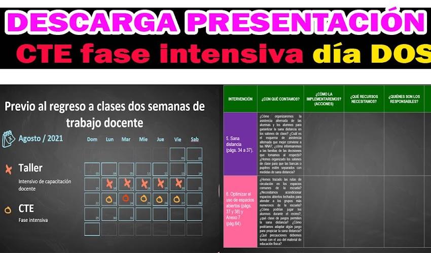 Consejo Técnico Escolar FASE intensiva 2021-2022 presentación para el día DOS
