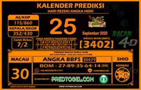 Kalender Prediksi Bacan4D Macau Jumat 25 September 2020