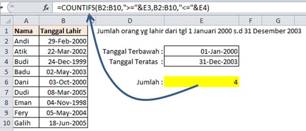 Contoh Rumus Excel COUNTIFS Tanggal