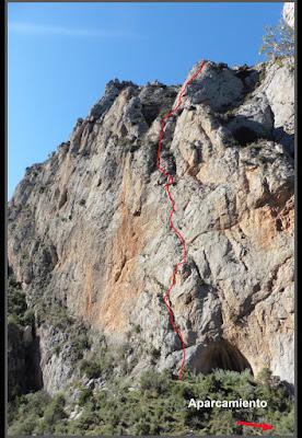 Escalando en Olvena, croquis vía Frixis