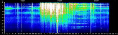 Кобра - Отчёт о медитации Эфирное Освобождение (02.03.2017) Schumann
