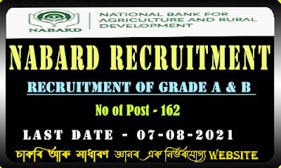 NABARD Recruitment 2021(162 Officer Post)