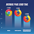 Firefox Quantum gets even faster in its latest update