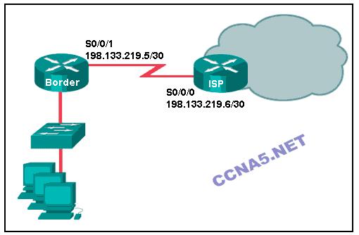 CCNA 2 v6.0 RSE Chapter 2 Exam q13