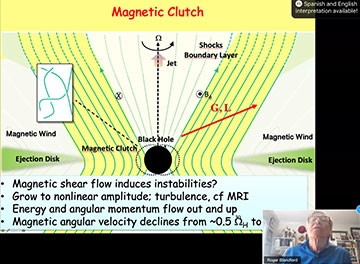 Black Hole Astrophysics - Black Hole Jets (Source: Roger Blandford @ PUC de Chile)