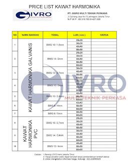 Daftar Harga & Spesifikasi Kawat Harmonika 2019