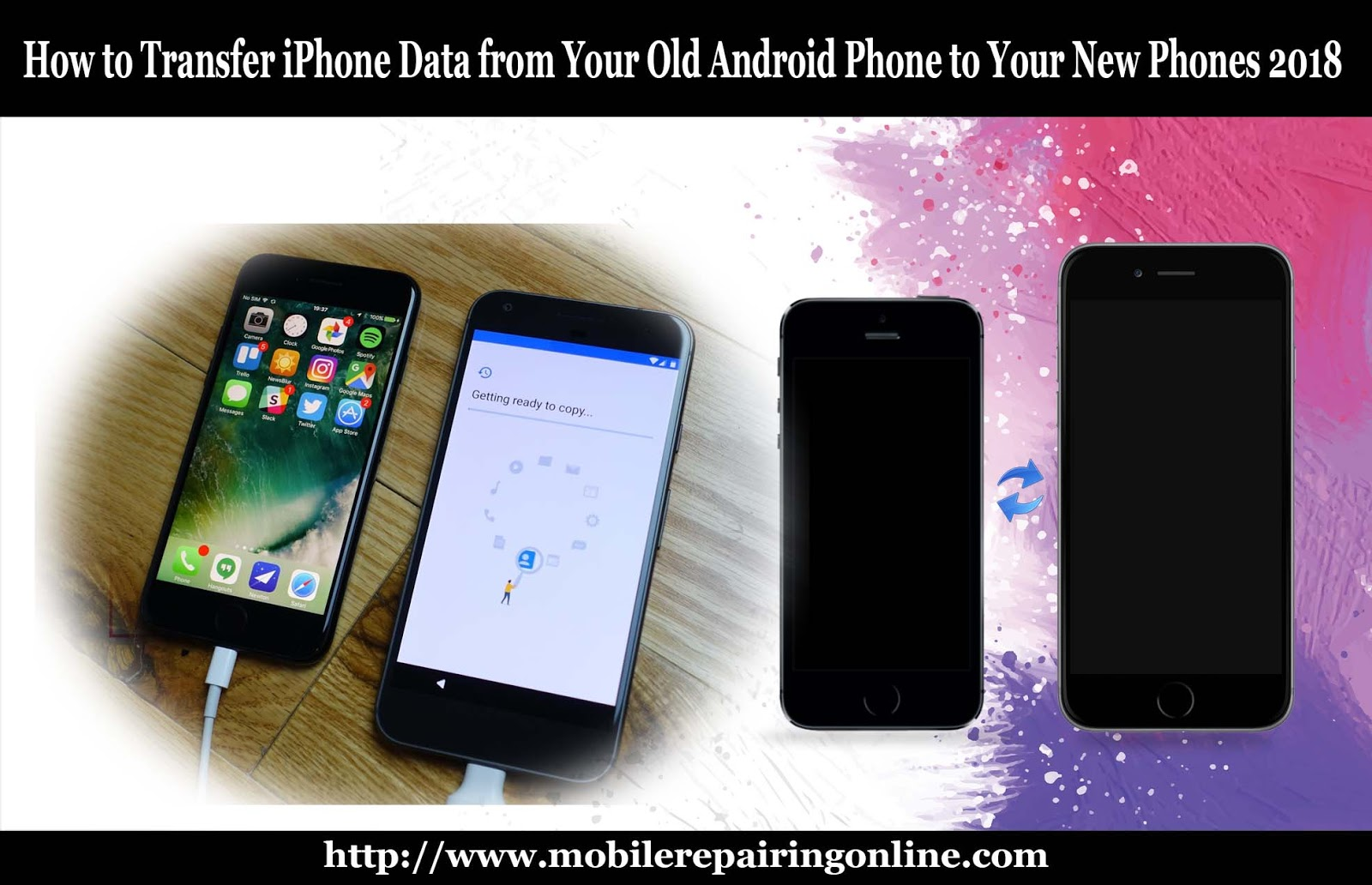 how to set up new iphone from old iphone