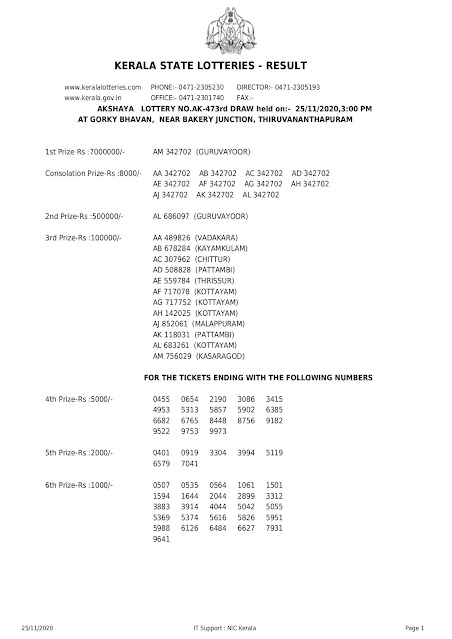 Akshaya Lottery Result,Today Lottery,Weekly Lotteries,LIVE Kerala Lottery Result 25-11-2020 Akshaya AK-473 Results Today,akshaya-ak-473-lottery-result