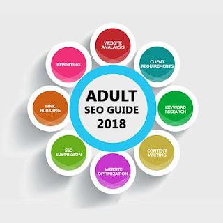 Adult Site Tanııtım makalesi