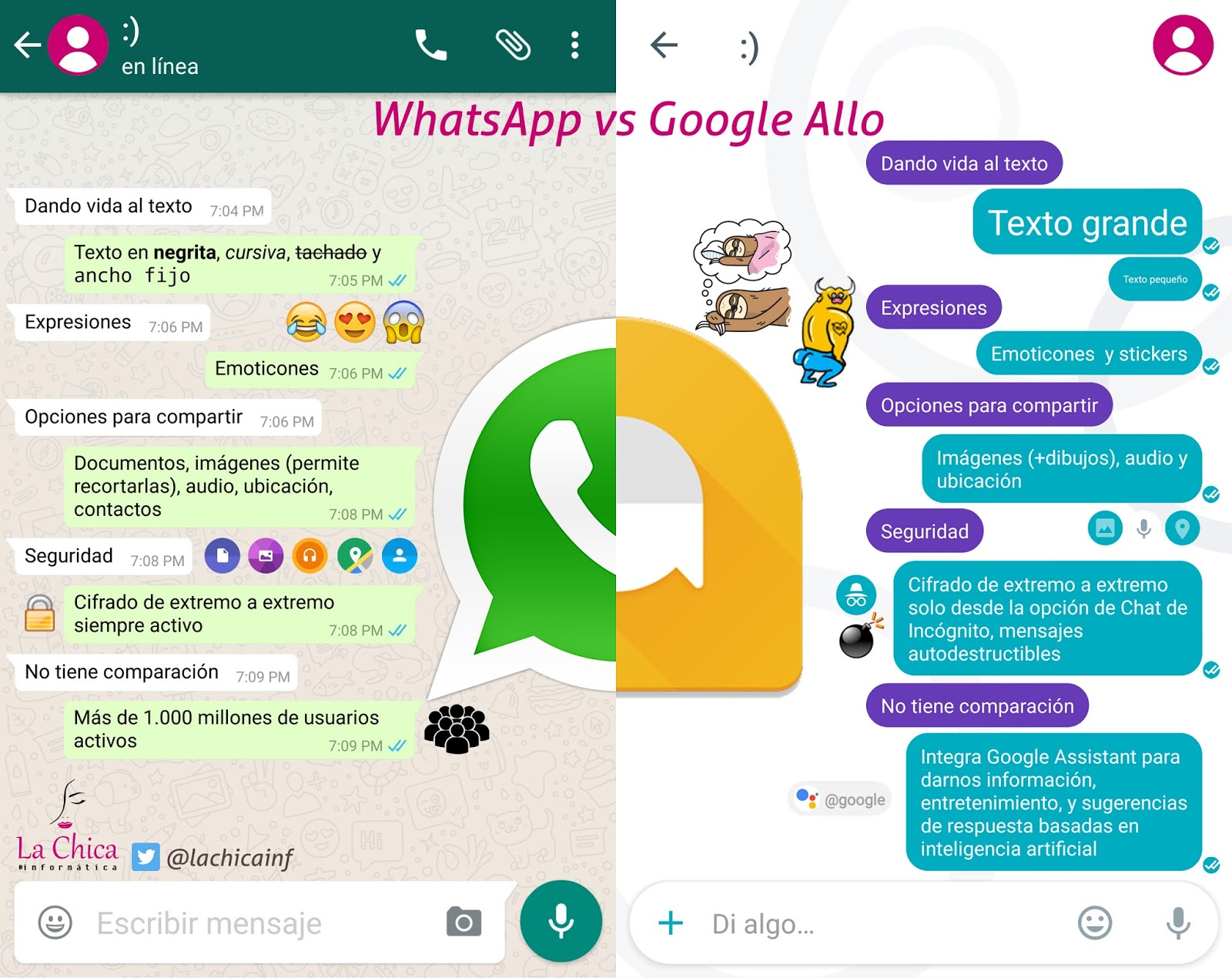Infografía WhatsApp vs Google Allo