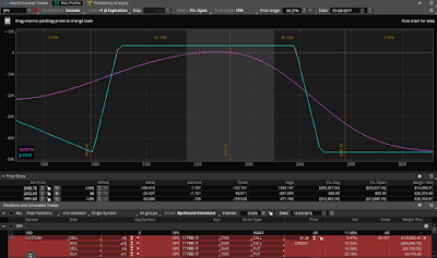 59 DTE SPX extra long put iron condor with 8 delta short strikes and 50 point wings