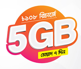 Banglalink Eid Internet Offer