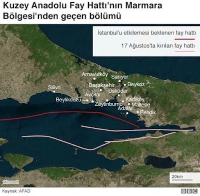 izmir depremi İstanbul depremi