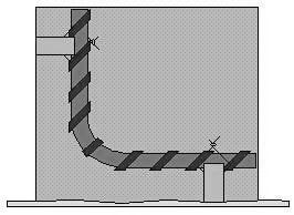ما هو الغطاء الخرساني؟ كيفية توفير غطاء خرساني حول الحديد؟
