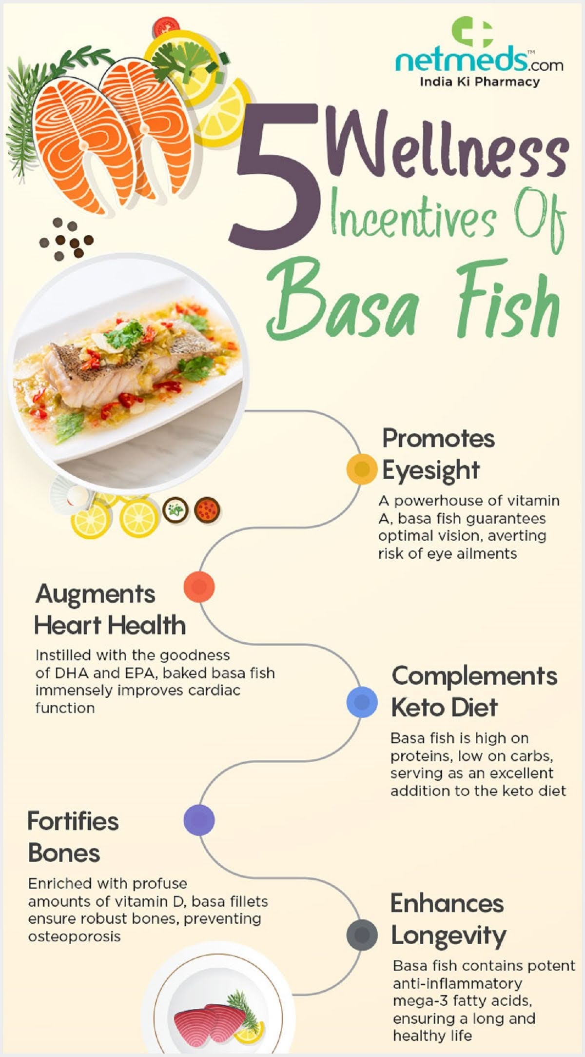 5-incredible-benefits-of-basa-fish-for-overall-health-infographic