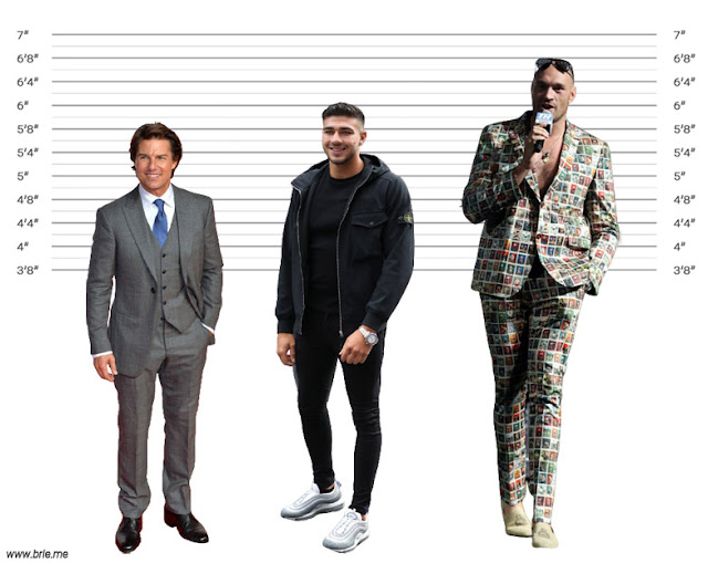 Tommy Fury height comparison with Tom Cruise and Tyson Fury