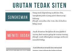 Contoh Contoh Teks Mc Tedak Siten Bahasa Indonesia Terbaik