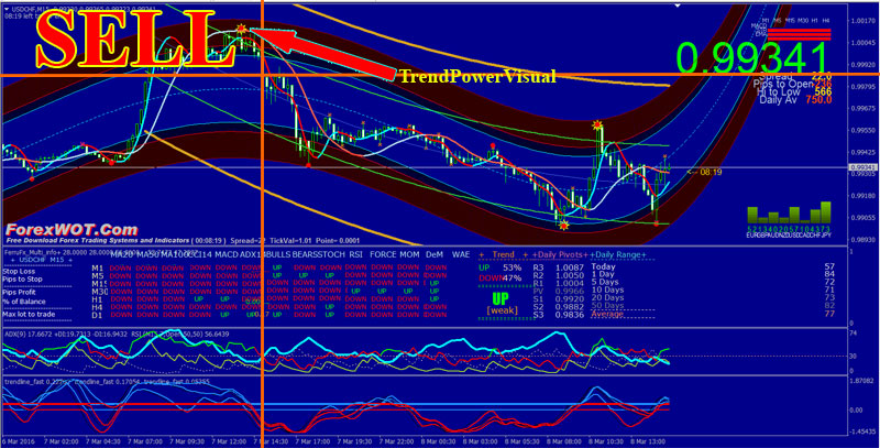 Forex lines ver. 7 download