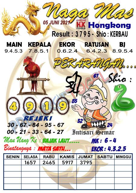 Syair Nagamas HK Sabtu 05 Juni 2021