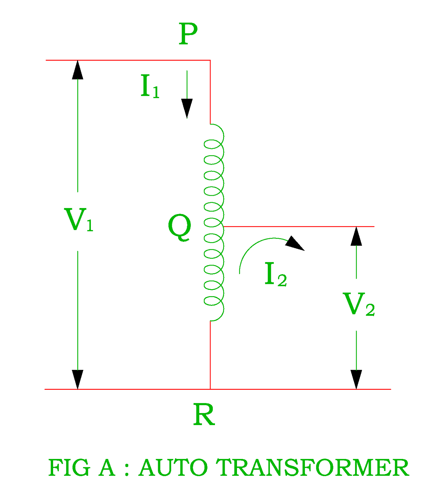 Auto Transformer Korndrfer Autotransformer Starter Wikipedia The Free Encyclopedia Working Of Saving In Copper Material 1365x1600