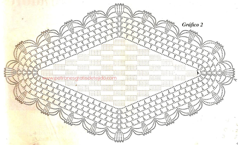esquema-tapete-crochet