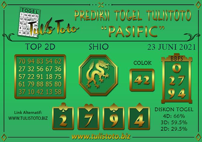 Prediksi Togel PASIFIC TULISTOTO 23 JUNI 2021