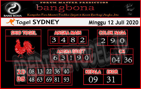Prediksi Bangbona Sydney Minggu 12 Juli 2020